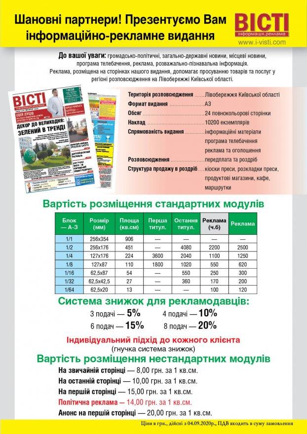 Умови розміщення реклами в газеті